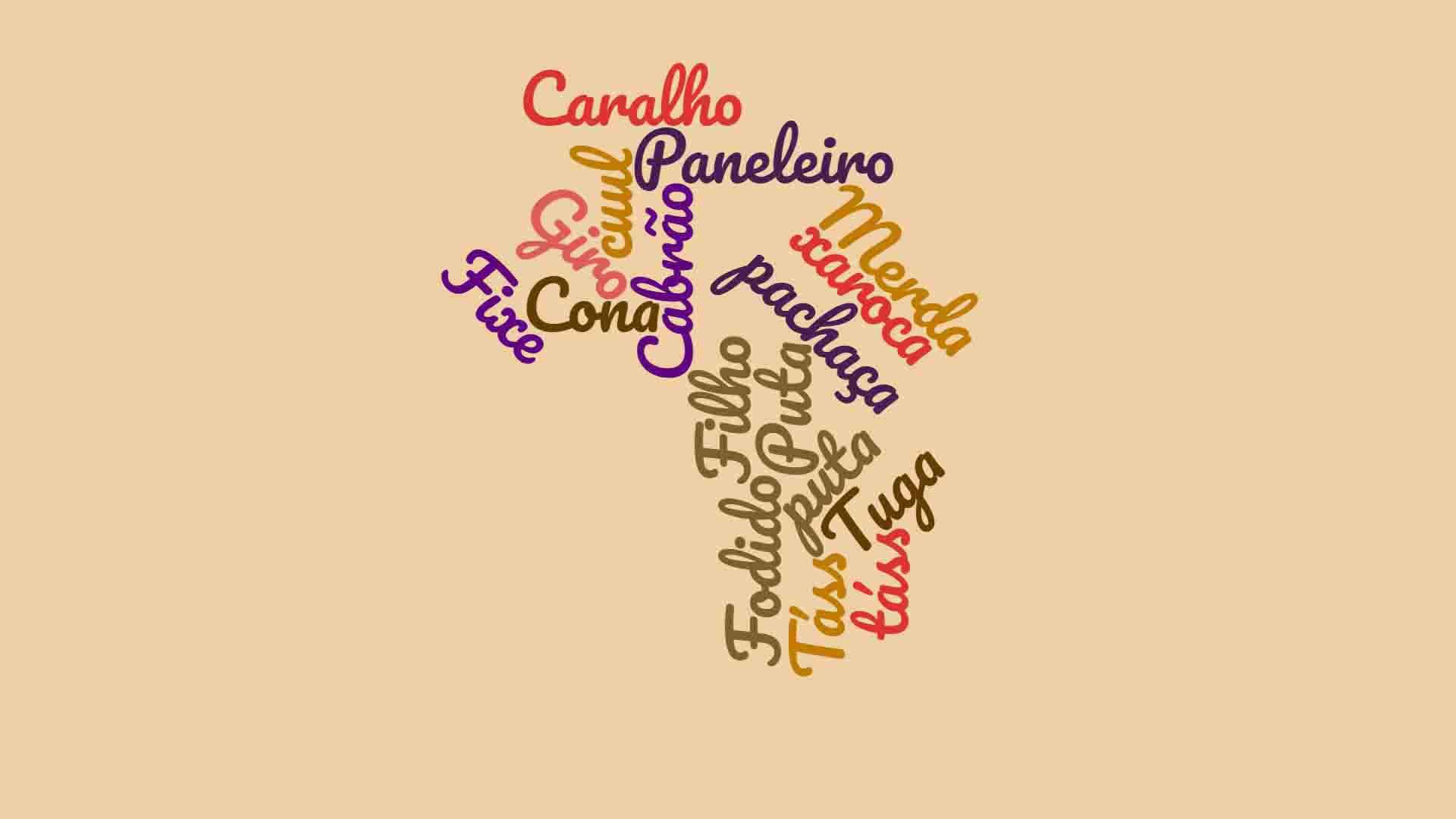 Portuguese Slang Word Cloud