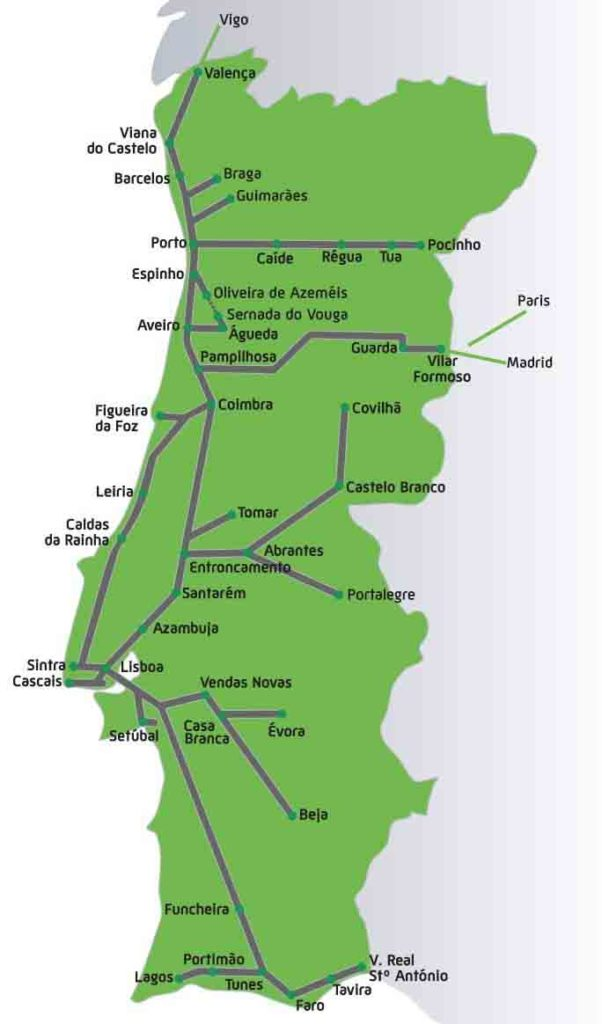 portugal train map